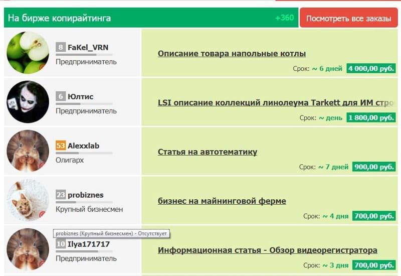 Работа копирайтером в москве вакансии удаленной идеи для удаленной работы