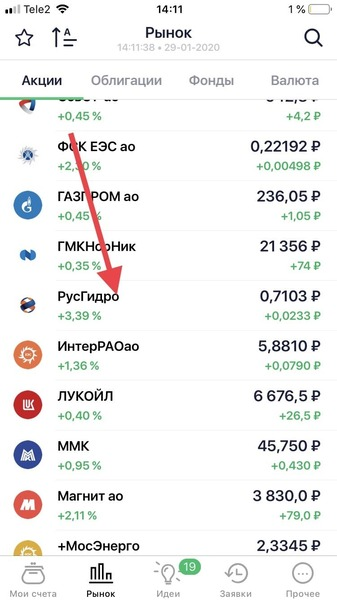 Как получить акции в подарок от Тинькофф Инвестиций: как продать их и получить 10000 руб.