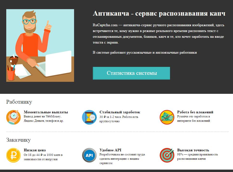 Блог о подработке и работе в интернете