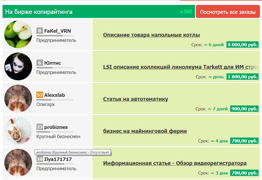 Примеры заказов на бирже копирайтинга text.ru